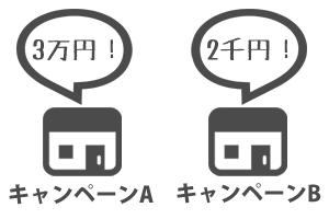 WiMAX2+のキャンペーン選び